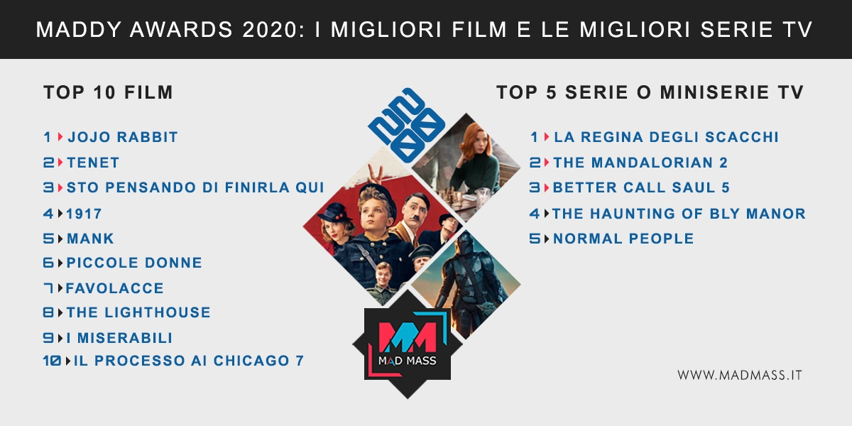Migliori film e serie TV 2020: la classifica dei Maddy Awards di MadMass.it
