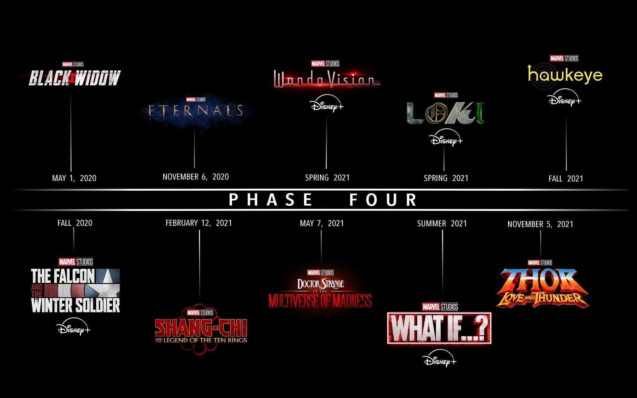 Marvel: la Fase 4 tra cinema e Disney+
