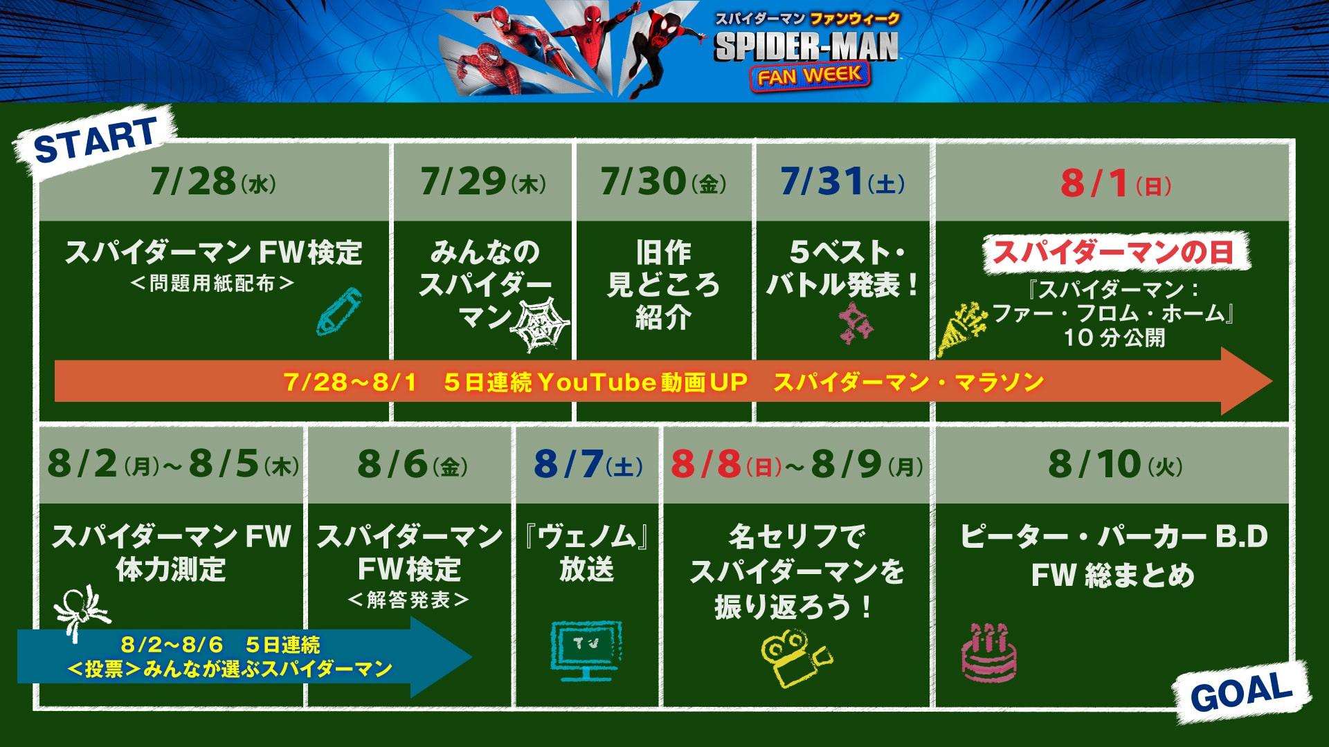 Il trailer di Spider-Man: No Way Home atteso per il 10 agosto